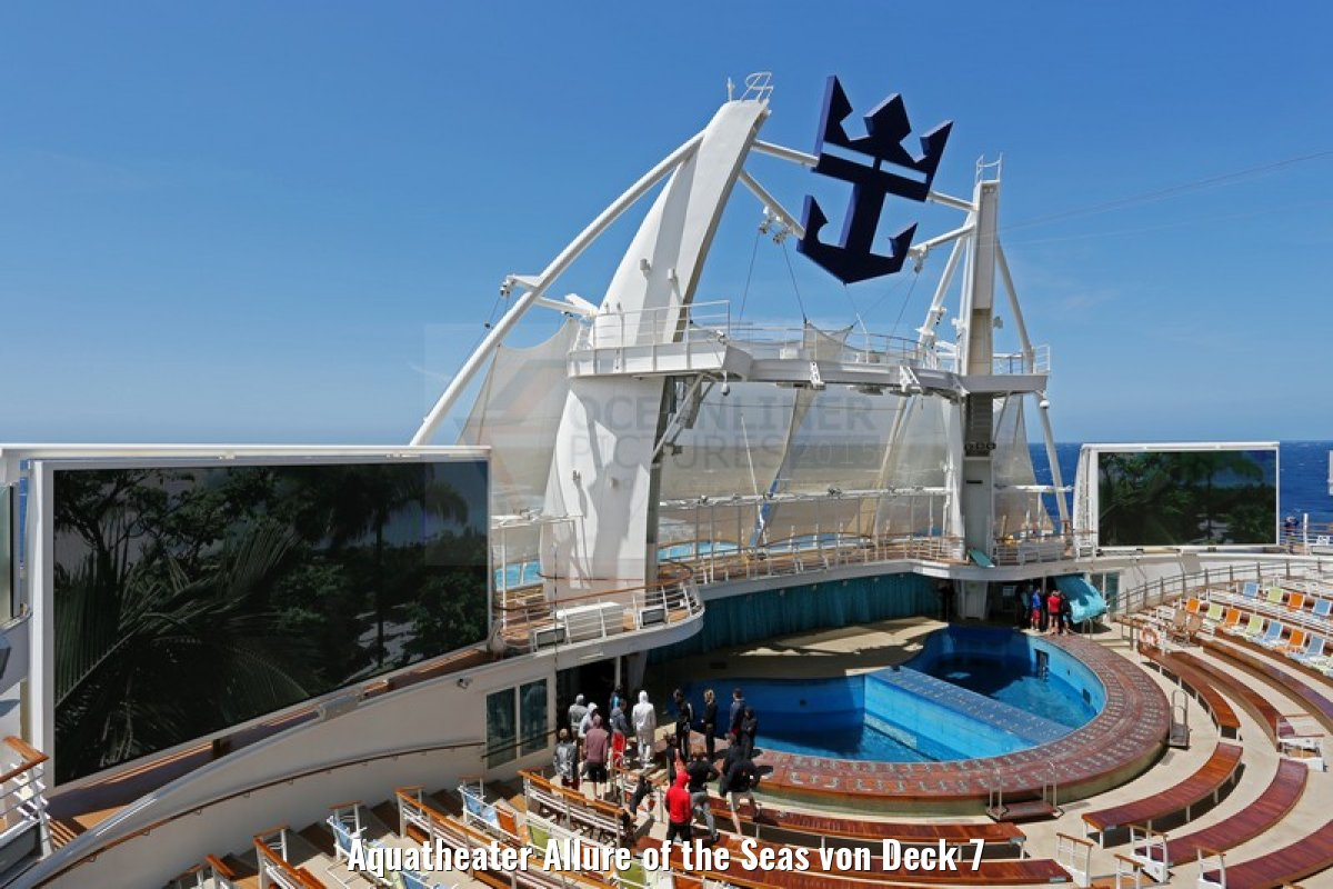 Aquatheater Allure of the Seas von Deck 7