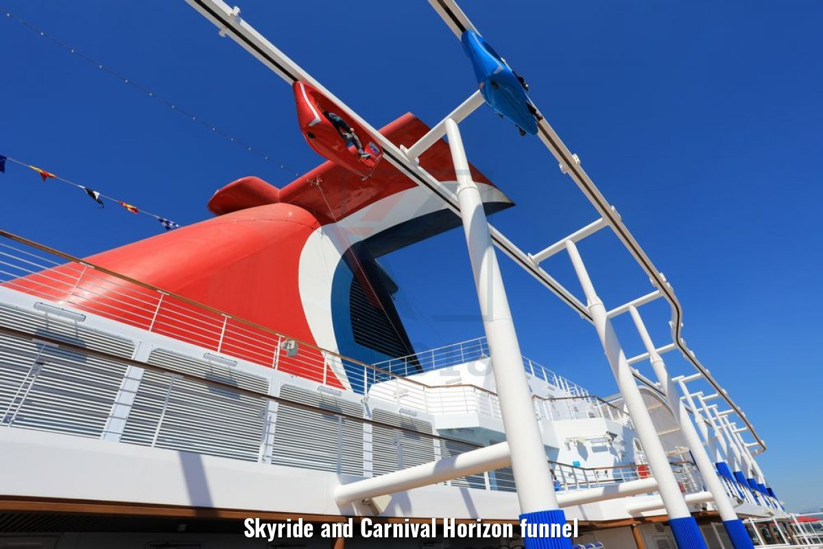 Skyride and Carnival Horizon funnel