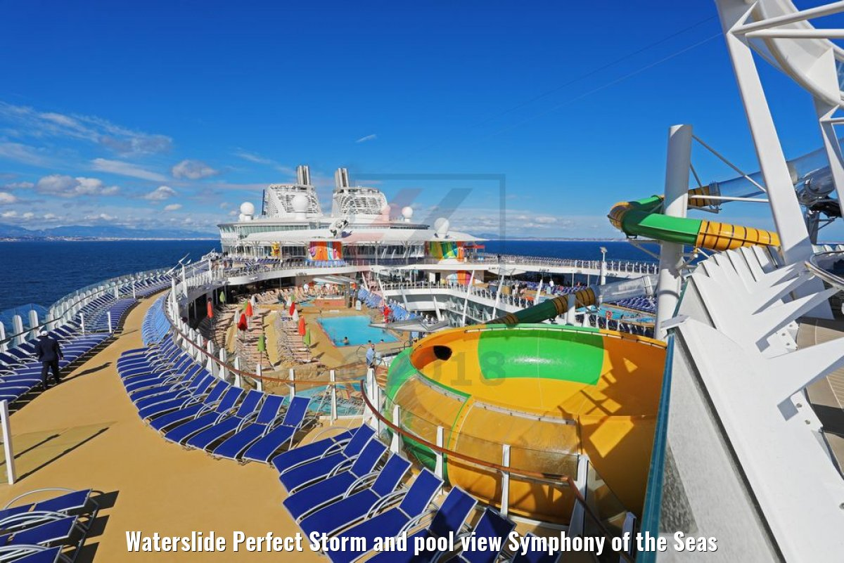 Waterslide Perfect Storm and pool view Symphony of the Seas
